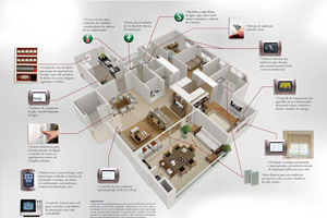 Home-Automation-Services-Dubai-03